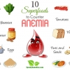10 Super Foods to Counter Anemia