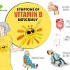 9 Symptoms of Vitamin D Deficiency you Need to be Aware of
