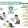 8 Signs of Magnesium Deficiency and Ways to Fix it