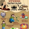 How Stress Poses Threat to Your Health