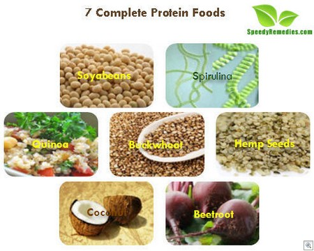 Complete proteins