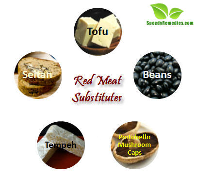 Red meat substitutes