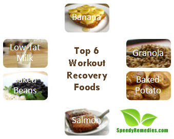 Workout recovery foods