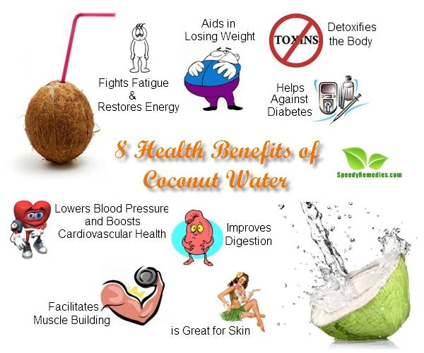 8 Health Benefits Of Coconut Water Speedy Remedies