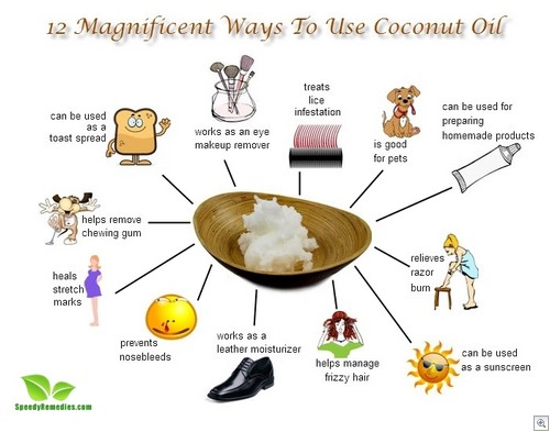 Coconut oil 12 uses