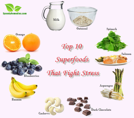 Top 10 Superfoods That Fight Stress