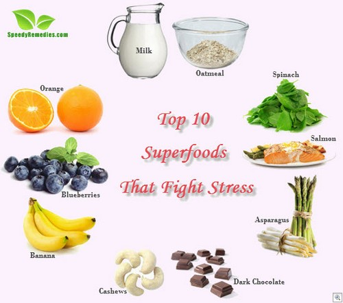 Superfoods-stress