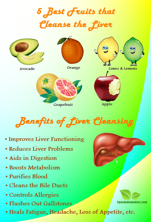 Top 5 Fruits that Cleanse the Liver | Speedy Remedies