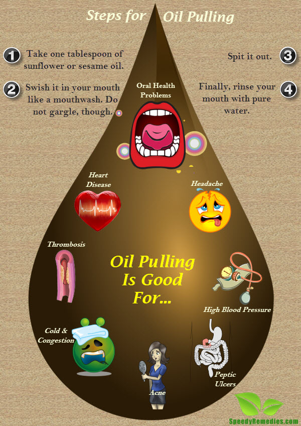 Oil for oil pulling home remedies by speedyremedies
