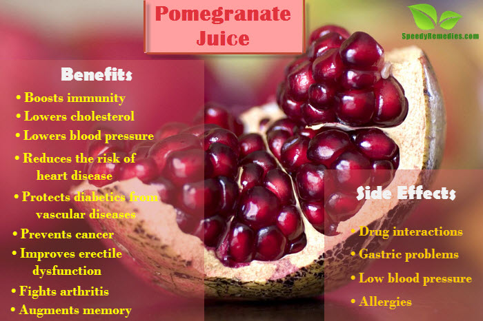 Benefits And Side Effects Of Pomegranate Juice Speedy