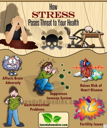 Stress threat to your health