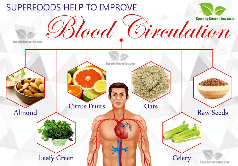 superfoods for blood circulation