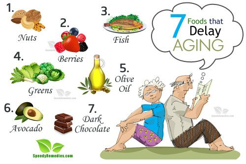 7-foods-to-delay-aging-500