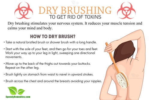 dry brushing toxins