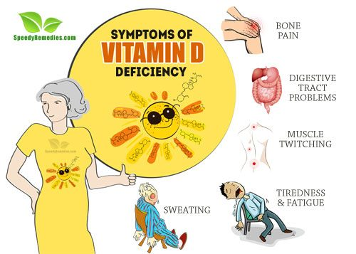 vitamin d symptoms feat