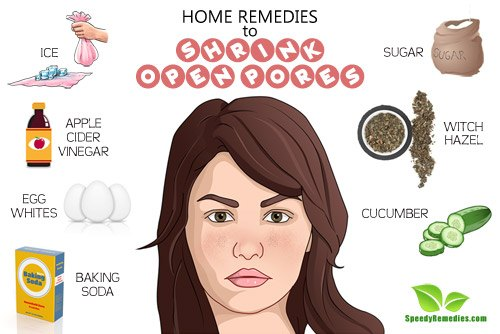 shrink open pores