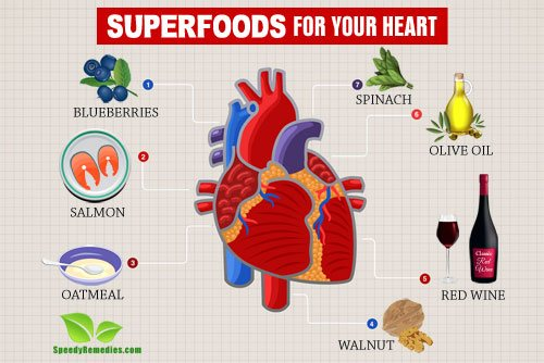 superfoods for your heart