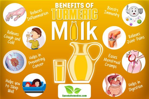 turmeric-milk-benefits