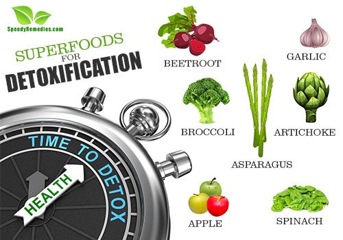 superfoods for detoxification