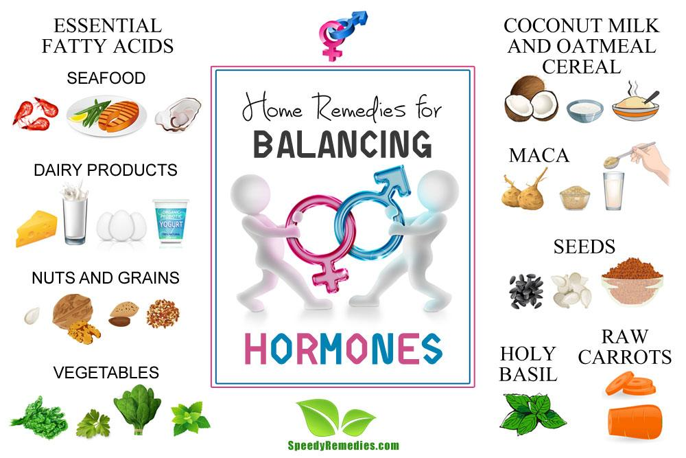 Home Remedies For Balancing Hormones Speedy Remedies