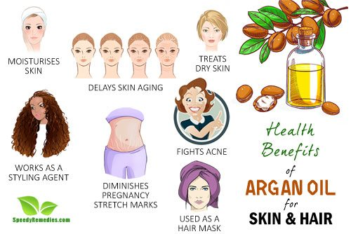 Health Benefits of Argan Oil for Skin and Hair