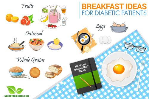 Breakfast Ideas For Diabetic Patients Speedy Remedies