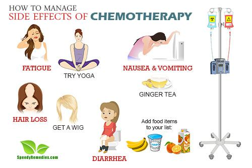 how to manage side effects of chemotherapy