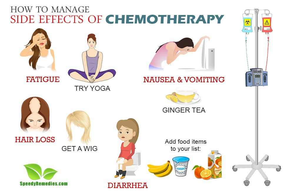 How To Manage Side Effects Of Chemotherapy Speedy Remedies